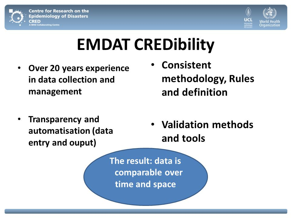 EMDAT CREDibility Over 20 years experience in data collection and management Transparency and automatisation (data entry and ouput) Consistent methodo
