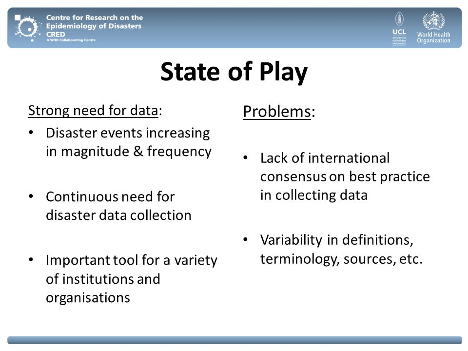 State of Play Strong need for data: Disaster events increasing in magnitude & frequency Continuous need for disaster data collection Important tool fo