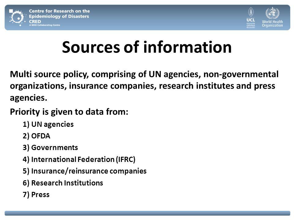 Inter-operability system Sub-National National Regional Global