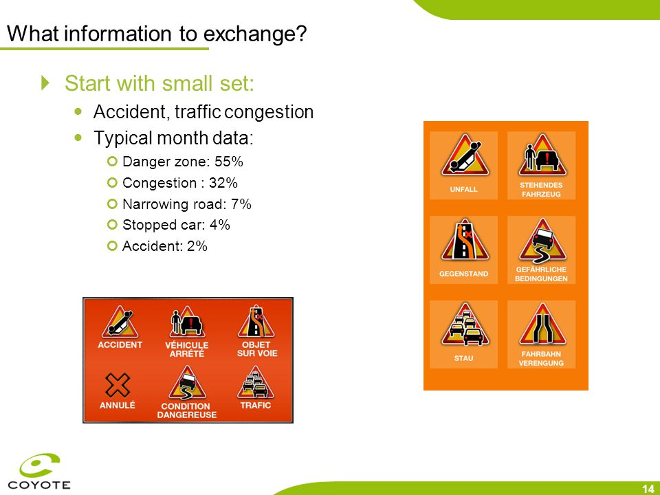  Start with small set: Accident, traffic congestion Typical month data: Danger zone: 55% Congestion : 32% Narrowing road: 7% Stopped car: 4% Accident