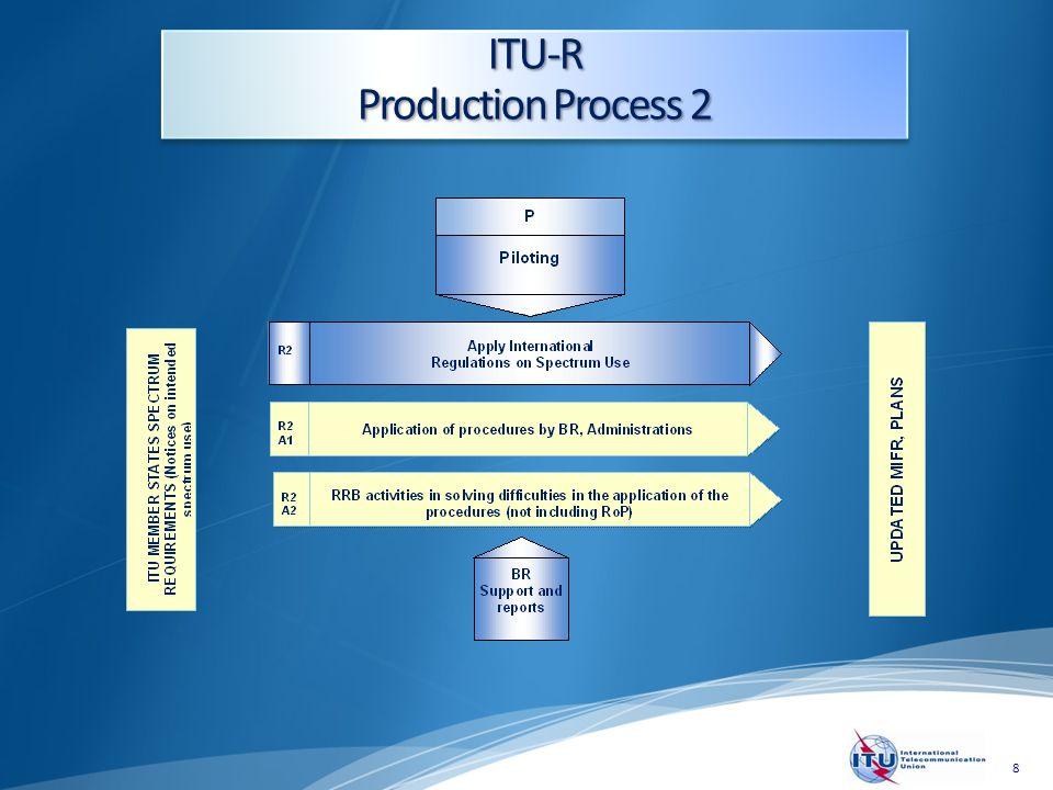 8 ITU-R Production Process 2