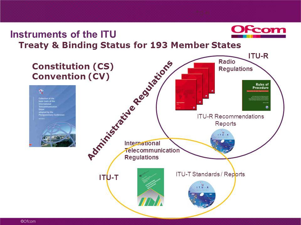 Instruments of the ITU Treaty & Binding Status for 193 Member States Constitution (CS) Convention (CV) Radio Regulations ITU-R Recommendations Reports ITU-R International Telecommunication Regulations ITU-T Standards / Reports ITU-T ITU-R Administrative Regulations