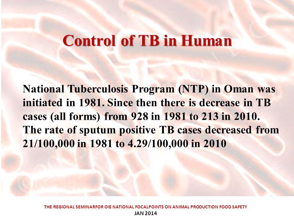 Control ofTBinHuman Control of TB in Human THE REGIONAL SEMINARFOR OIE NATIONAL FOCALPOINTS ON ANIMAL PRODUCTION FOOD SAFETY JAN 2014 National Tubercu