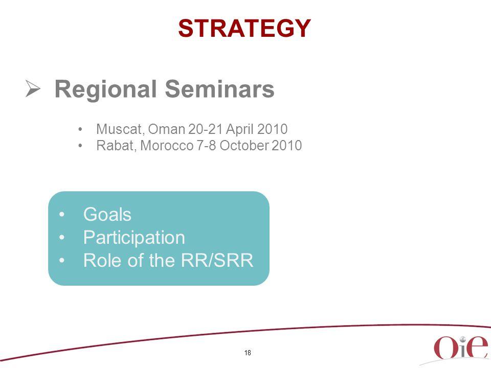 18  Regional Seminars STRATEGY Goals Participation Role of the RR/SRR Muscat, Oman 20-21 April 2010 Rabat, Morocco 7-8 October 2010