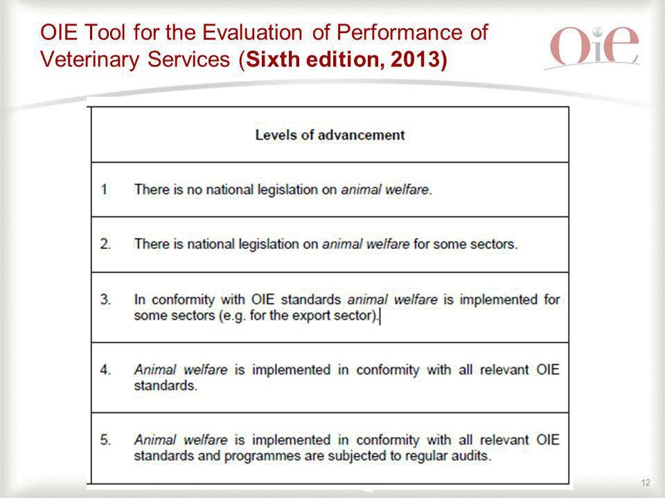 12 OIE Tool for the Evaluation of Performance of Veterinary Services (Sixth edition, 2013)
