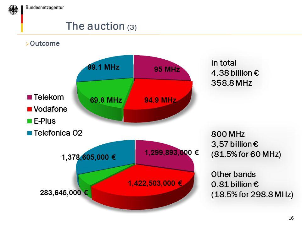 16 The auction (3)  Outcome 283,645,000 € 1,299,893,000 € 1,422,503,000 € 1,378,605,000 € 99.1 MHz 69.8 MHz 95 MHz 94.9 MHz 800 MHz 3,57 billion € (81.5% for 60 MHz) Other bands 0.81 billion € (18.5% for 298.8 MHz) 800 MHz 3,57 billion € (81.5% for 60 MHz) Other bands 0.81 billion € (18.5% for 298.8 MHz) in total 4.38 billion € 358.8 MHz in total 4.38 billion € 358.8 MHz