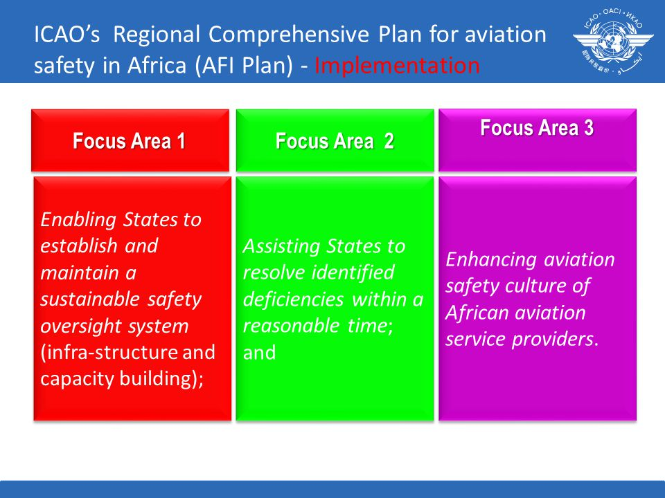 Focus Area 1 Enabling States to establish and maintain a sustainable safety oversight system (infra-structure and capacity building); Focus Area 2 Assisting States to resolve identified deficiencies within a reasonable time; and Focus Area 3 Enhancing aviation safety culture of African aviation service providers.