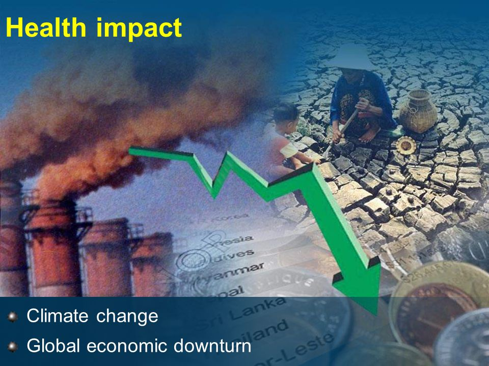 Health impact Climate change Global economic downturn