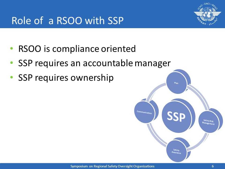 6 Role of a RSOO with SSP RSOO is compliance oriented SSP requires an accountable manager SSP requires ownership Symposium on Regional Safety Oversight Organizations