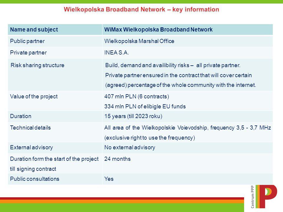 Name and subjectWiMax Wielkopolska Broadband Network Public partnerWielkopolska Marshal Office Private partnerINEA S.A.