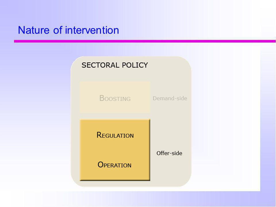 Nature of intervention
