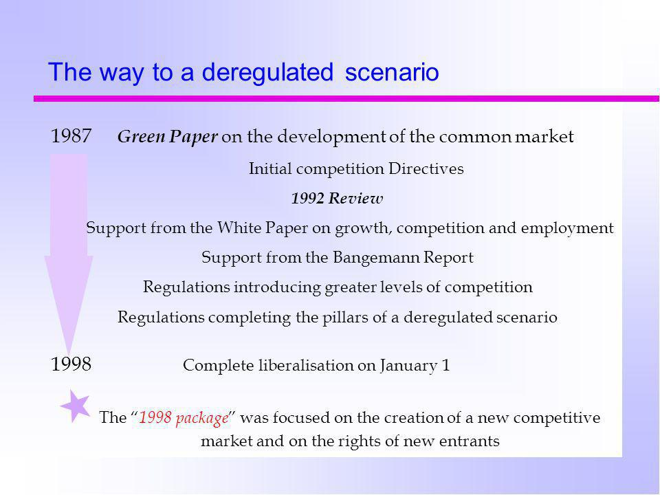 The way to a deregulated scenario 1987 Green Paper on the development of the common market Initial competition Directives 1992 Review Support from the White Paper on growth, competition and employment Support from the Bangemann Report Regulations introducing greater levels of competition Regulations completing the pillars of a deregulated scenario 1998 Complete liberalisation on January 1 The 1998 package was focused on the creation of a new competitive market and on the rights of new entrants