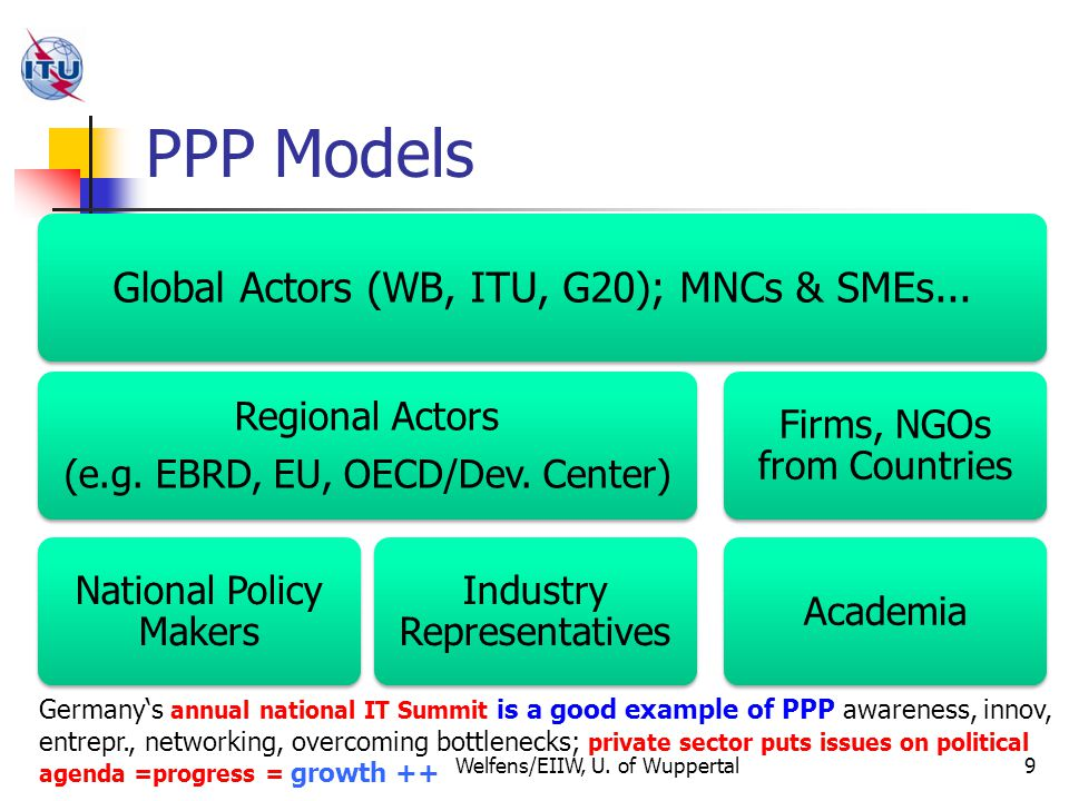 PPP Models Global Actors (WB, ITU, G20); MNCs & SMEs...