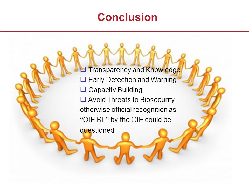  Transparency and Knowledge  Early Detection and Warning  Capacity Building  Avoid Threats to Biosecurity otherwise official recognition as OIE RL by the OIE could be questioned Conclusion