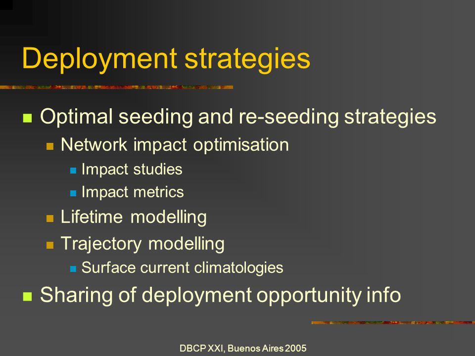 DBCP XXI, Buenos Aires 2005 Deployment strategies Optimal seeding and re-seeding strategies Network impact optimisation Impact studies Impact metrics