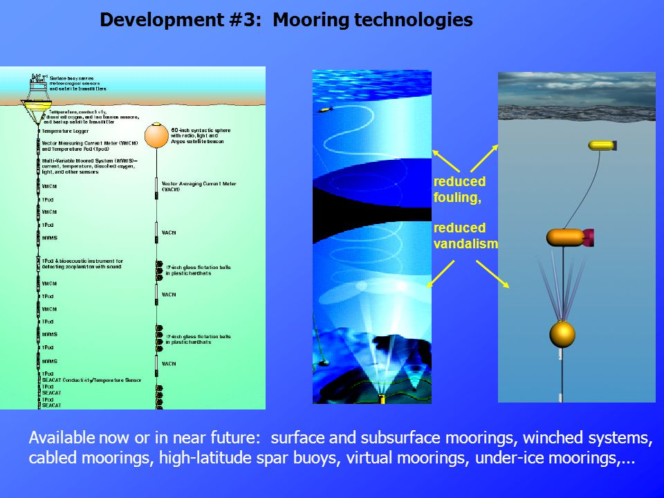 Development #3: Mooring technologies Available now or in near future: surface and subsurface moorings, winched systems, cabled moorings, high-latitude spar buoys, virtual moorings, under-ice moorings,...