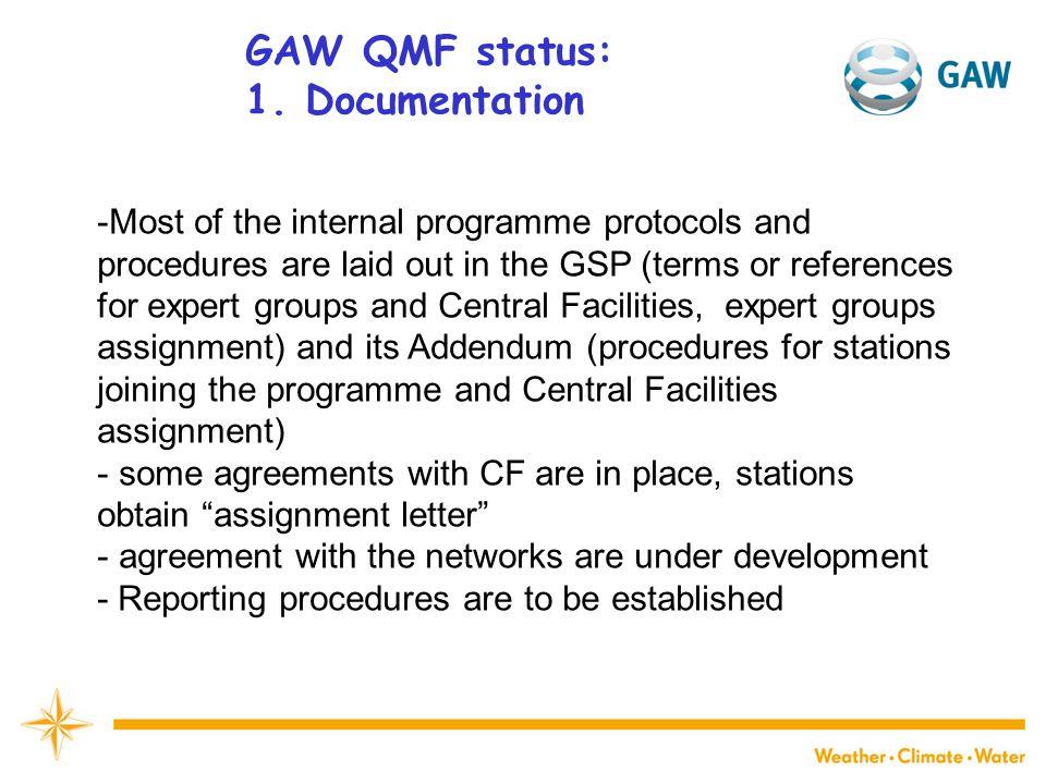 GAW QMF status: 1.