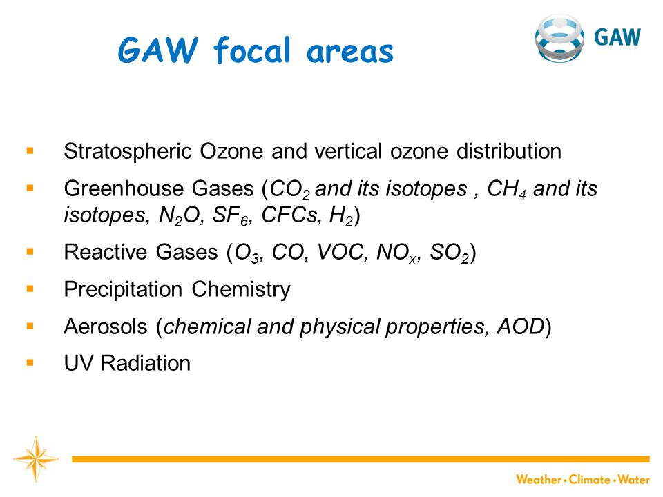 GAW focal areas  Stratospheric Ozone and vertical ozone distribution  Greenhouse Gases (CO 2 and its isotopes, CH 4 and its isotopes, N 2 O, SF 6, CFCs, H 2 )  Reactive Gases (O 3, CO, VOC, NO x, SO 2 )  Precipitation Chemistry  Aerosols (chemical and physical properties, AOD)  UV Radiation