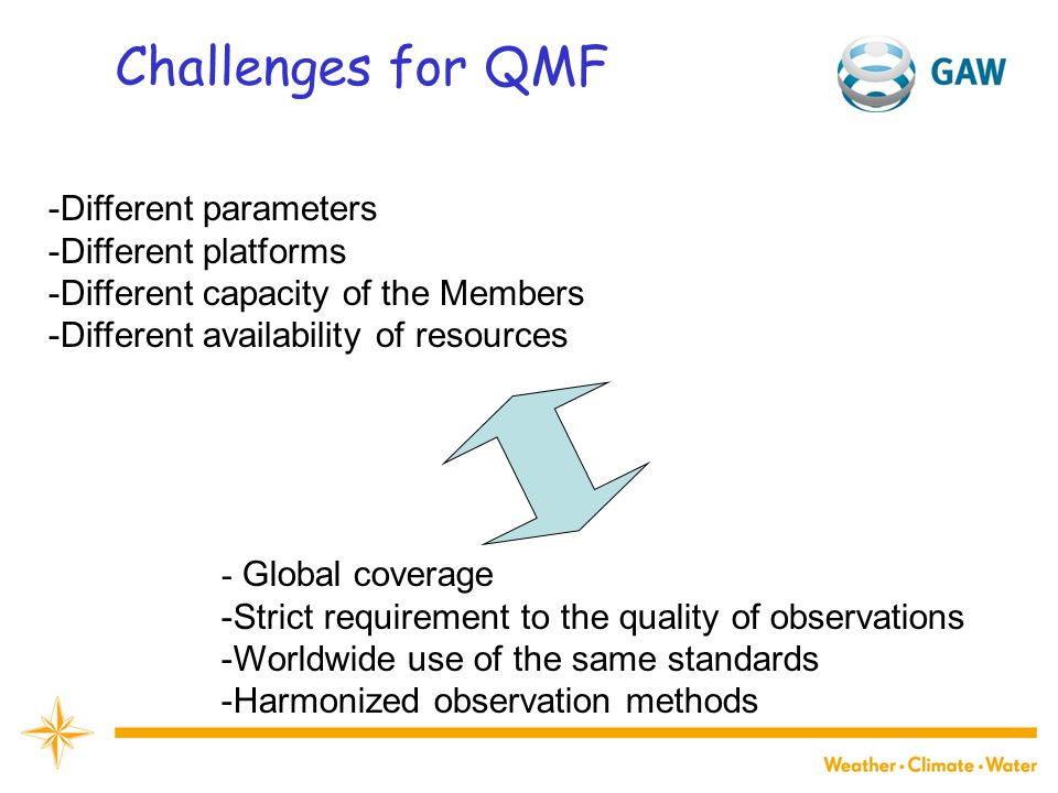 Challenges for QMF -Different parameters -Different platforms -Different capacity of the Members -Different availability of resources - Global coverage -Strict requirement to the quality of observations -Worldwide use of the same standards -Harmonized observation methods