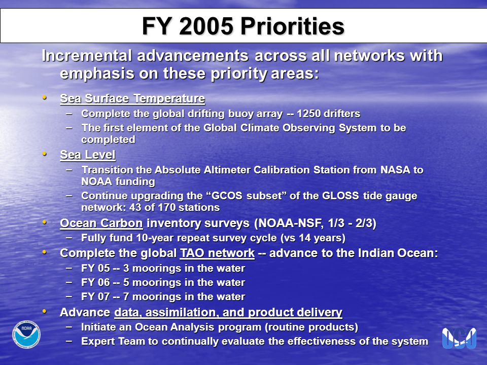Incremental advancements across all networks with emphasis on these priority areas: Sea Surface Temperature Sea Surface Temperature – Complete the global drifting buoy array -- 1250 drifters – The first element of the Global Climate Observing System to be completed Sea Level Sea Level – Transition the Absolute Altimeter Calibration Station from NASA to NOAA funding – Continue upgrading the GCOS subset of the GLOSS tide gauge network: 43 of 170 stations Ocean Carbon inventory surveys (NOAA-NSF, 1/3 - 2/3) Ocean Carbon inventory surveys (NOAA-NSF, 1/3 - 2/3) – Fully fund 10-year repeat survey cycle (vs 14 years) Complete the global TAO network -- advance to the Indian Ocean: Complete the global TAO network -- advance to the Indian Ocean: – FY 05 -- 3 moorings in the water – FY 06 -- 5 moorings in the water – FY 07 -- 7 moorings in the water Advance data, assimilation, and product delivery Advance data, assimilation, and product delivery – Initiate an Ocean Analysis program (routine products) – Expert Team to continually evaluate the effectiveness of the system FY 2005 Priorities