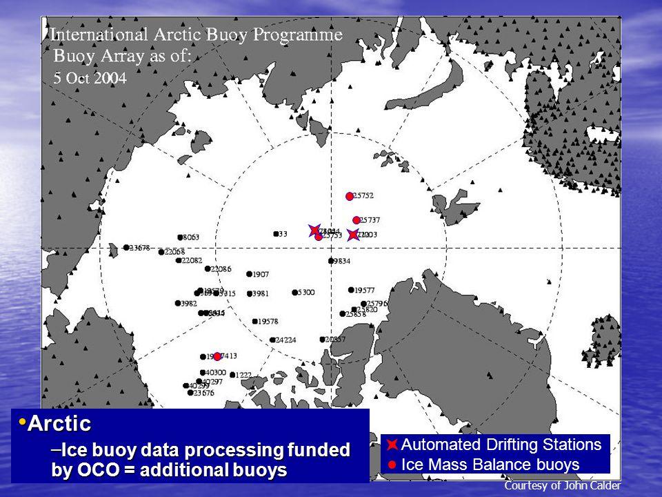 Automated Drifting Stations Ice Mass Balance buoys Arctic Arctic – Ice buoy data processing funded by OCO = additional buoys Courtesy of John Calder