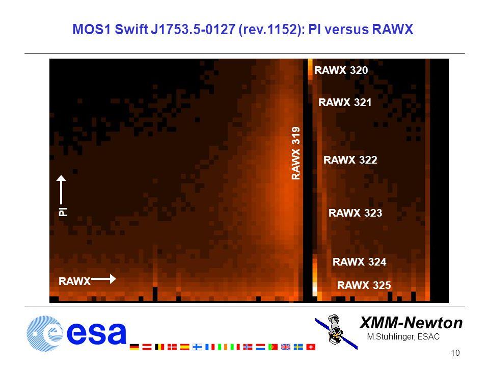 XMM-Newton 10 M.Stuhlinger, ESAC MOS1 Swift J1753.5-0127 (rev.1152): PI versus RAWX RAWX 323 RAWX 322 RAWX 324 RAWX 325 RAWX 321 RAWX 319 RAWX 320 RAWX PI