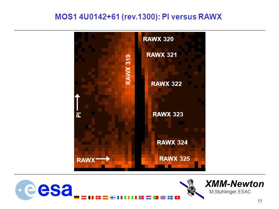 XMM-Newton 11 M.Stuhlinger, ESAC MOS1 4U0142+61 (rev.1300): PI versus RAWX RAWX 323 RAWX 322 RAWX 324 RAWX 325 RAWX 321 RAWX 319 RAWX 320 RAWX PI
