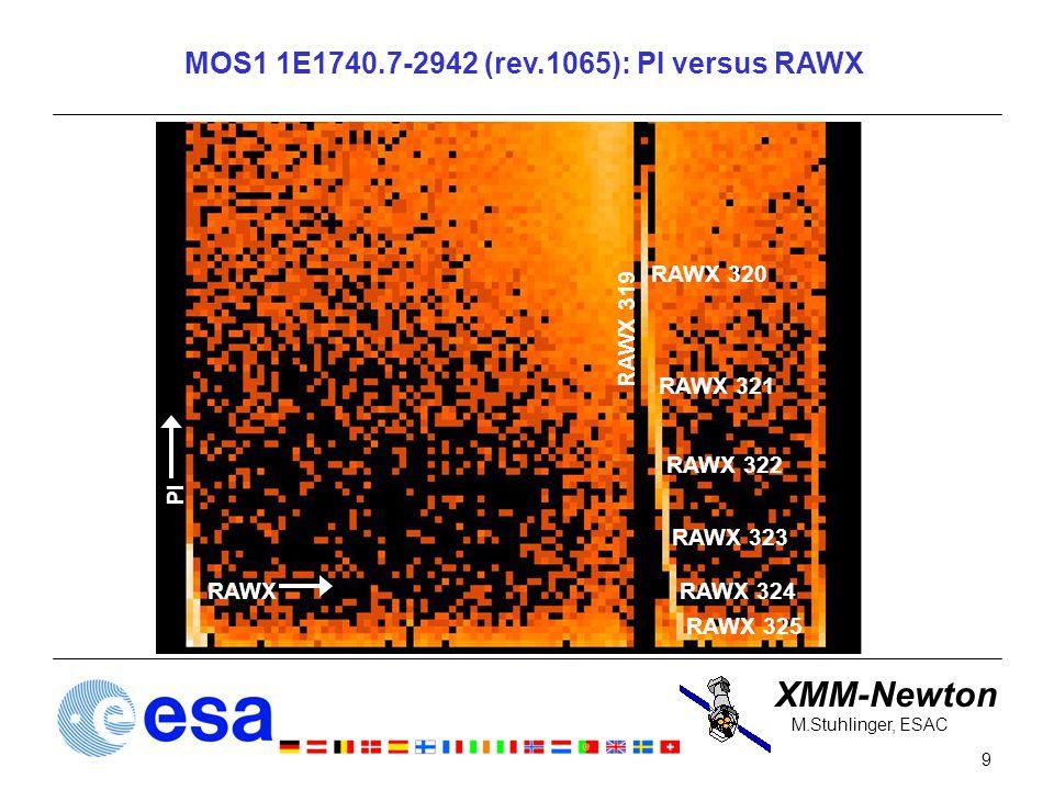 XMM-Newton 9 M.Stuhlinger, ESAC MOS1 1E1740.7-2942 (rev.1065): PI versus RAWX RAWX 323 RAWX 322 RAWX 324 RAWX 325 RAWX 321 RAWX 319 RAWX 320 RAWX PI