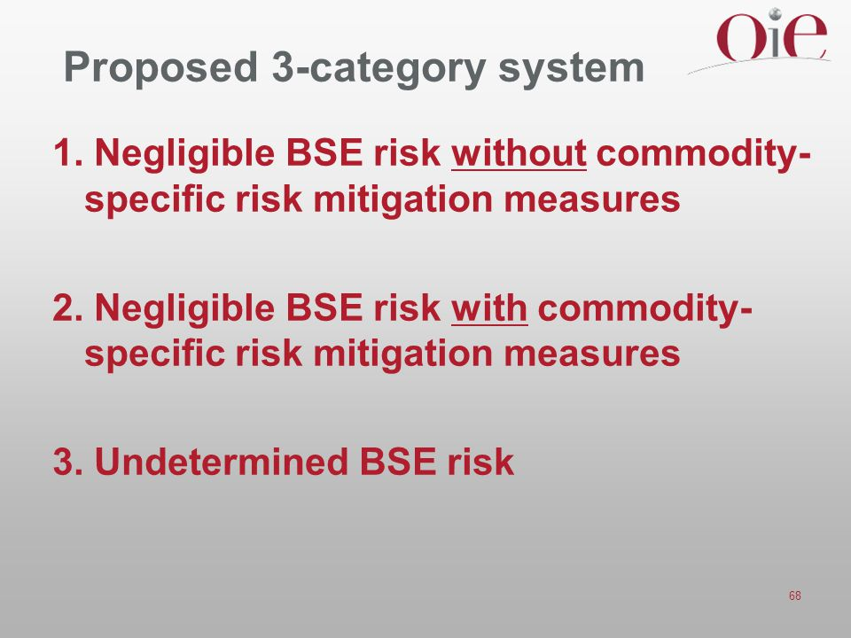 68 Proposed 3-category system 1. Negligible BSE risk without commodity- specific risk mitigation measures 2. Negligible BSE risk with commodity- speci