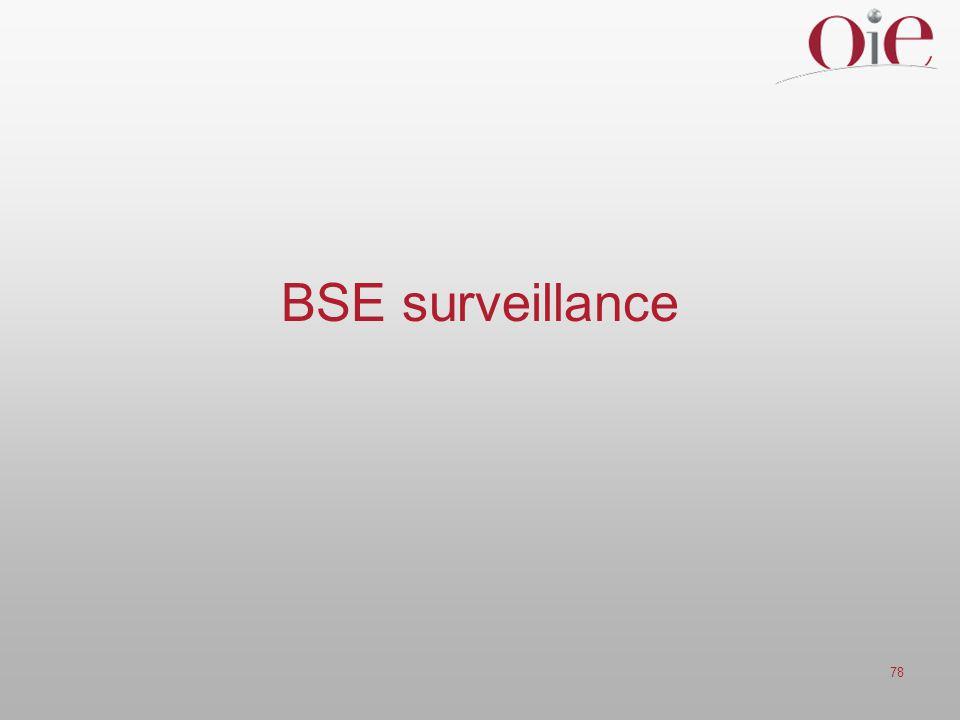 78 BSE surveillance