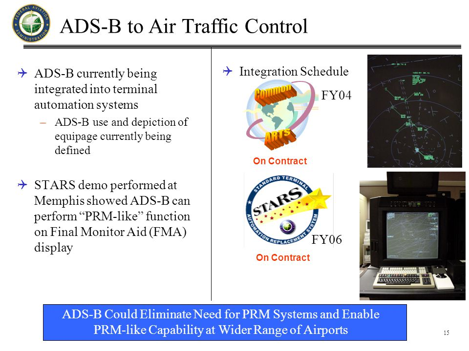 15 ADS-B to Air Traffic Control  ADS-B currently being integrated into terminal automation systems –ADS-B use and depiction of equipage currently being defined  STARS demo performed at Memphis showed ADS-B can perform PRM-like function on Final Monitor Aid (FMA) display  Integration Schedule On Contract FY04 FY06 ADS-B Could Eliminate Need for PRM Systems and Enable PRM-like Capability at Wider Range of Airports