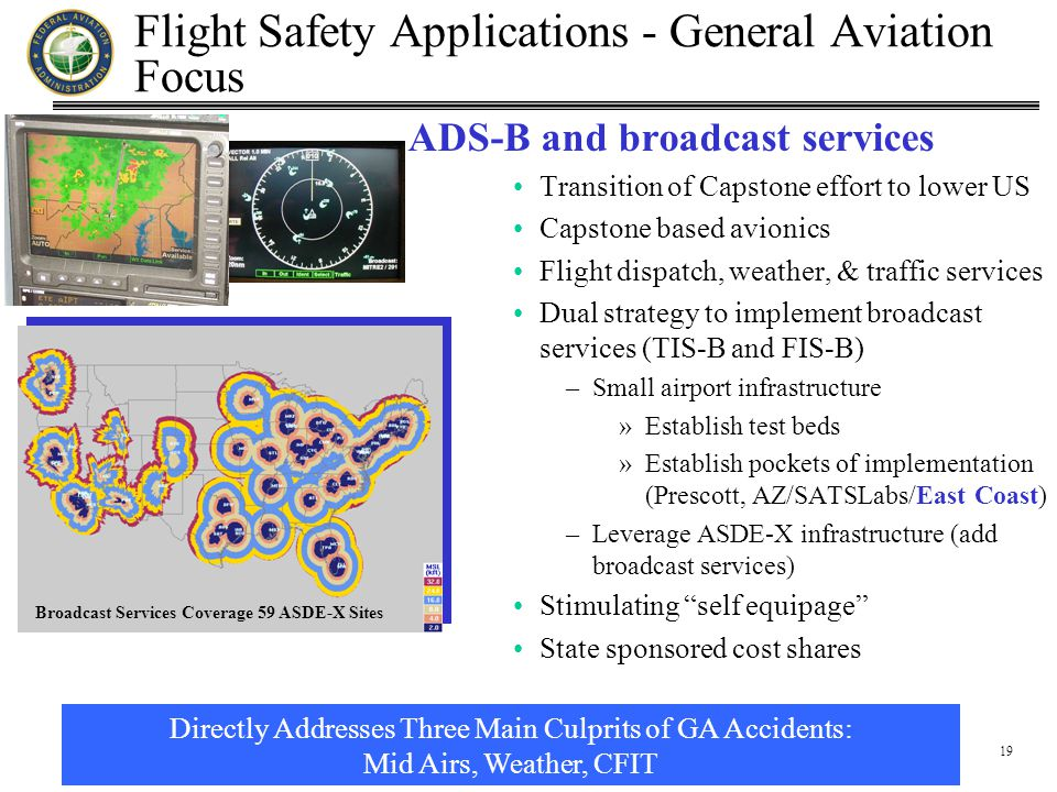 19 Flight Safety Applications - General Aviation Focus ADS-B and broadcast services Transition of Capstone effort to lower US Capstone based avionics Flight dispatch, weather, & traffic services Dual strategy to implement broadcast services (TIS-B and FIS-B) –Small airport infrastructure »Establish test beds »Establish pockets of implementation (Prescott, AZ/SATSLabs/East Coast) –Leverage ASDE-X infrastructure (add broadcast services) Stimulating self equipage State sponsored cost shares Broadcast Services Coverage 59 ASDE-X Sites Directly Addresses Three Main Culprits of GA Accidents: Mid Airs, Weather, CFIT