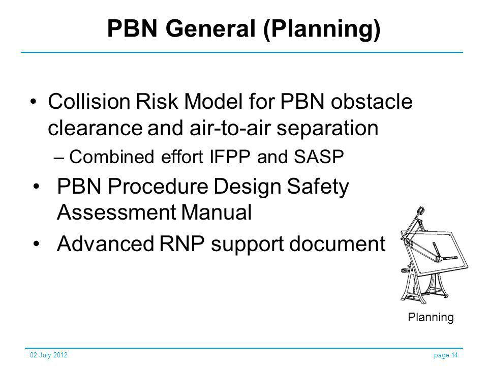 PBN General (Planning) Collision Risk Model for PBN obstacle clearance and air-to-air separation –Combined effort IFPP and SASP PBN Procedure Design S