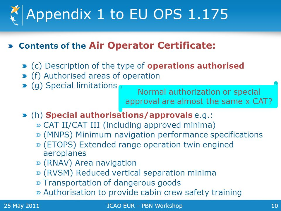 25 May 2011ICAO EUR – PBN Workshop10 Appendix 1 to EU OPS 1.175 Contents of the Air Operator Certificate: (c) Description of the type of operations au