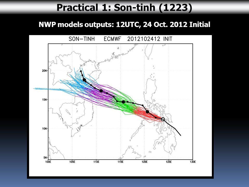 JMA forecast issued at 06UTC, 14 Aug. 2012