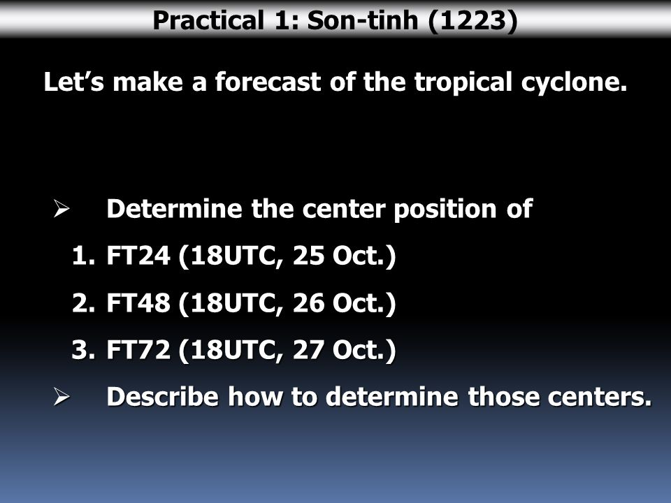 Let's make a forecast of the tropical cyclone.