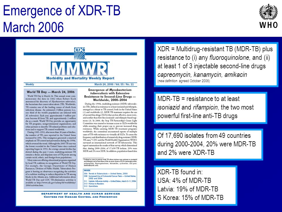 Emergence of XDR-TB March 2006 Of 17,690 isolates from 49 countries during 2000-2004, 20% were MDR-TB and 2% were XDR-TB XDR-TB found in: USA: 4% of MDR-TB Latvia: 19% of MDR-TB S Korea: 15% of MDR-TB MDR-TB = resistance to at least isoniazid and rifampicin, the two most powerful first-line anti-TB drugs XDR = Multidrug-resistant TB (MDR-TB) plus resistance to (i) any fluoroquinolone, and (ii) at least 1 of 3 injectable second-line drugs capreomycin, kanamycin, amikacin (new definition agreed October 2006)