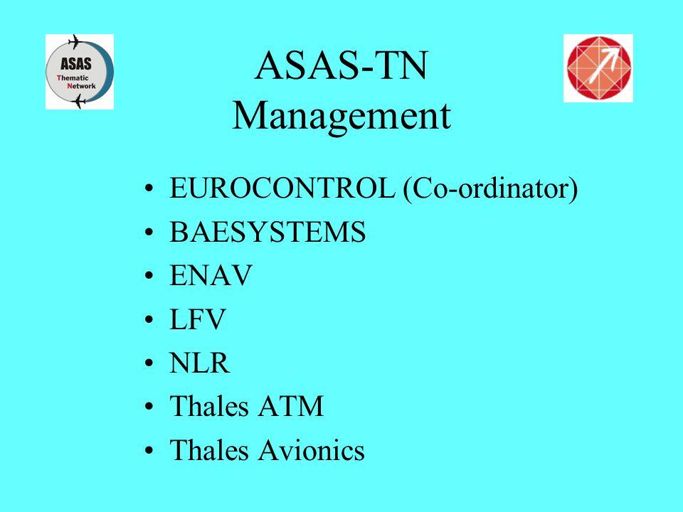 ASAS-TN Management EUROCONTROL (Co-ordinator) BAESYSTEMS ENAV LFV NLR Thales ATM Thales Avionics