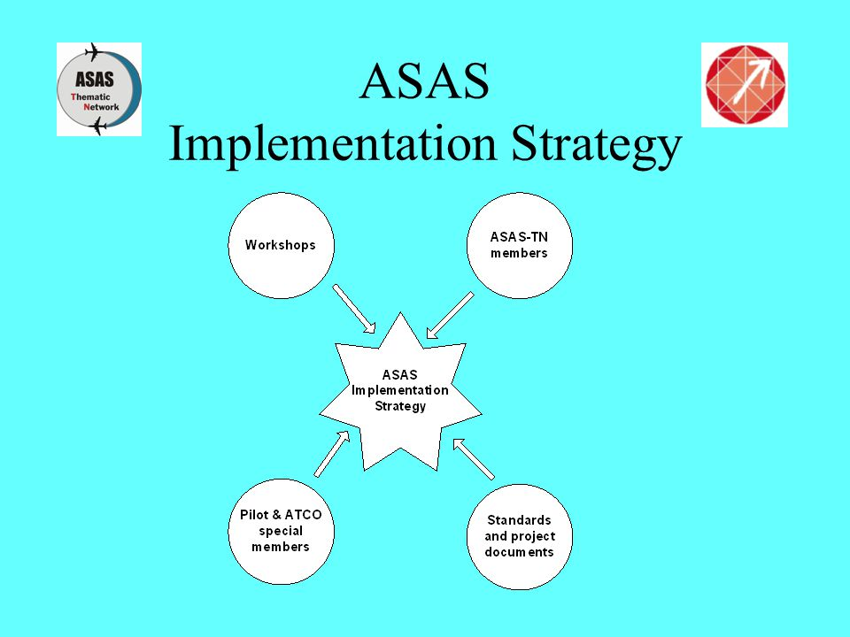 ASAS Implementation Strategy