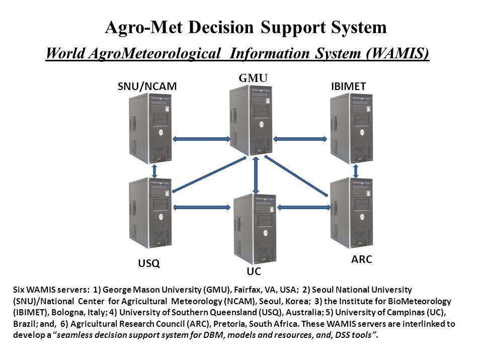 Agro-Met Decision Support System World AgroMeteorological Information System (WAMIS) IBIMETSNU/NCAM GMU Six WAMIS servers: 1) George Mason University