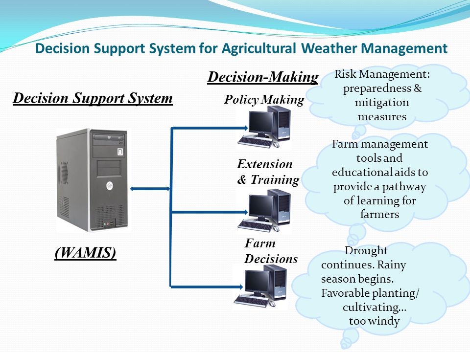 Decision Support System for Agricultural Weather Management Decision Support System (WAMIS) Extension & Training Policy Making Farm Decisions Decision