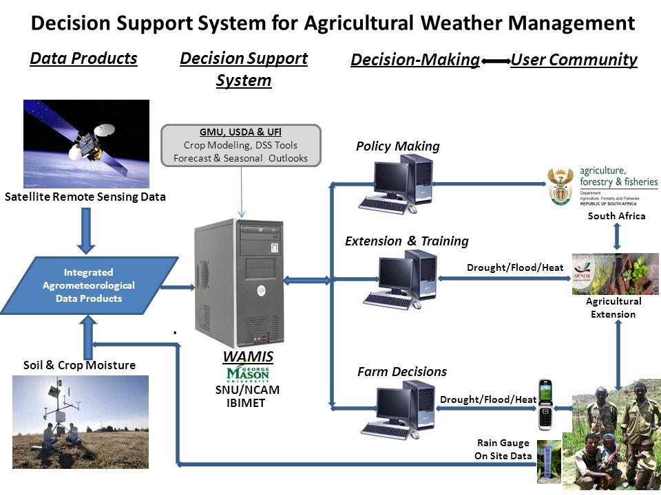 Decision Support System for Agricultural Weather Management Agricultural Extension. GMU, USDA & UFl Crop Modeling, DSS Tools Forecast & Seasonal Outlo