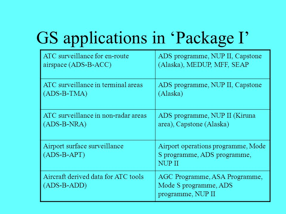 GS applications in 'Package I' ATC surveillance for en-route airspace (ADS-B-ACC) ADS programme, NUP II, Capstone (Alaska), MEDUP, MFF, SEAP ATC surve