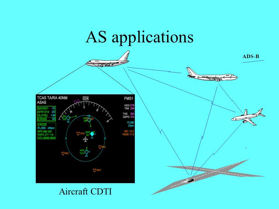 AS applications ASAS Display ADS-B Aircraft CDTI