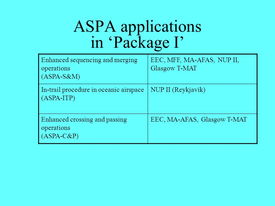 ASPA applications in 'Package I' Enhanced sequencing and merging operations (ASPA-S&M) EEC, MFF, MA-AFAS, NUP II, Glasgow T-MAT In-trail procedure in
