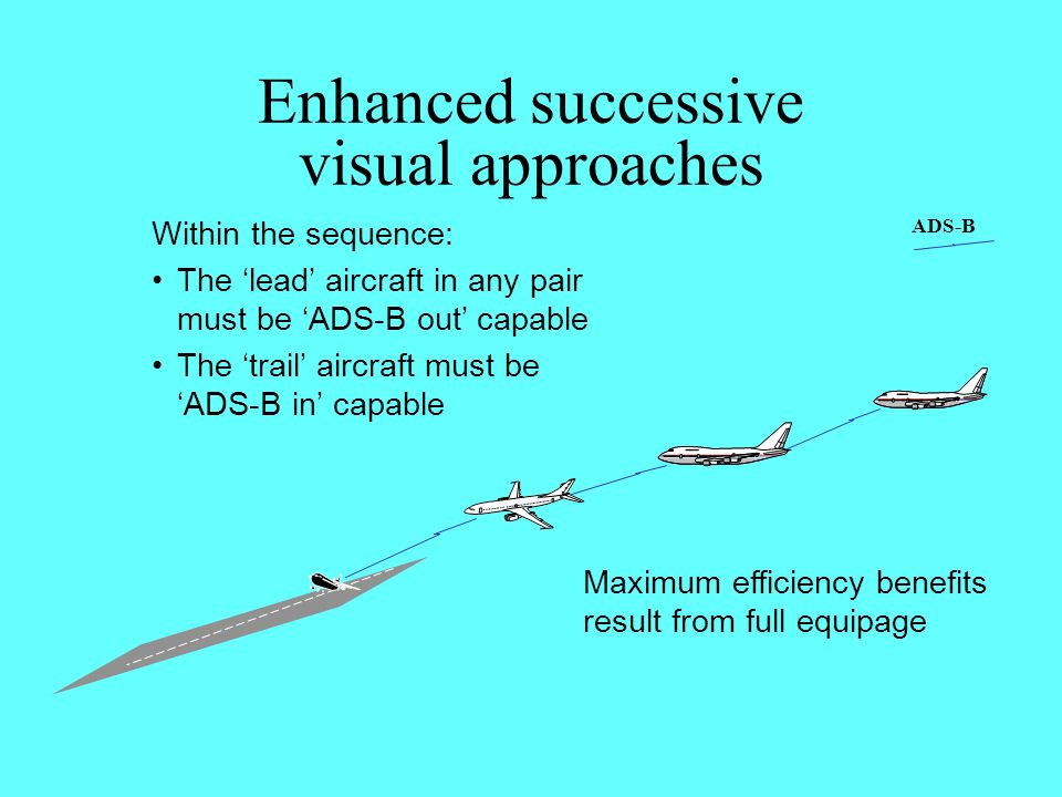 Enhanced successive visual approaches Maximum efficiency benefits result from full equipage Within the sequence: The 'lead' aircraft in any pair must