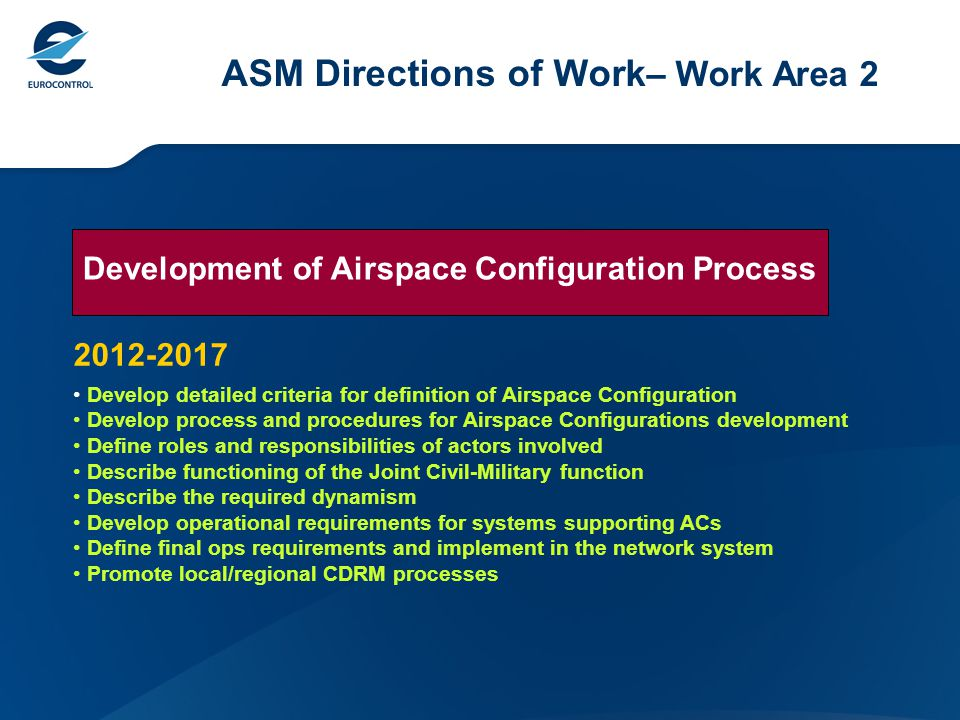 ASM Directions of Work – Work Area 2 Development of Airspace Configuration Process 2012-2017 Develop detailed criteria for definition of Airspace Configuration Develop process and procedures for Airspace Configurations development Define roles and responsibilities of actors involved Describe functioning of the Joint Civil-Military function Describe the required dynamism Develop operational requirements for systems supporting ACs Define final ops requirements and implement in the network system Promote local/regional CDRM processes