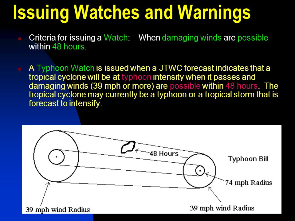 Issuing Watches and Warnings Criteria for issuing a Watch: When damaging winds are possible within 48 hours. A Typhoon Watch is issued when a JTWC for