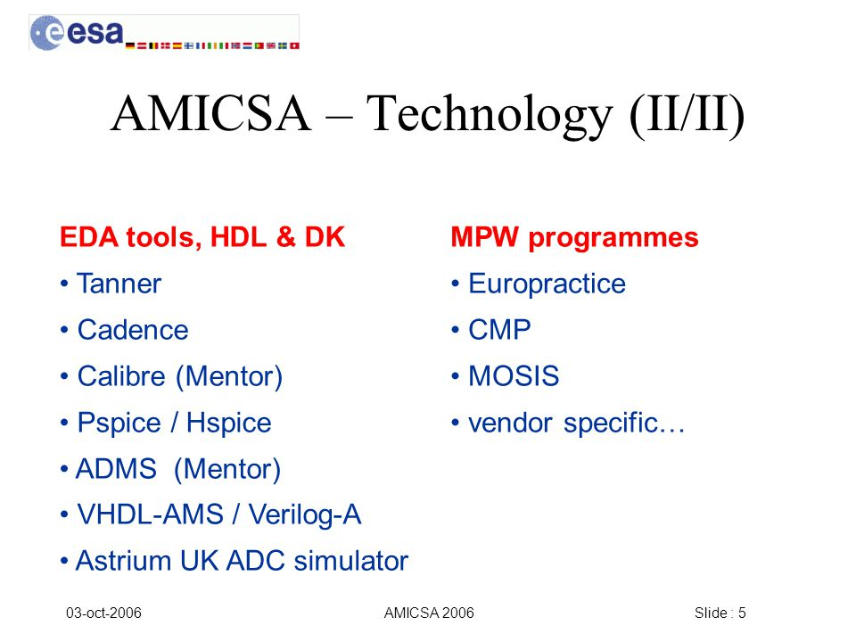 Slide : 5 03-oct-2006AMICSA 2006 AMICSA – Technology (II/II) EDA tools, HDL & DK Tanner Cadence Calibre (Mentor) Pspice / Hspice ADMS (Mentor) VHDL-AMS / Verilog-A Astrium UK ADC simulator MPW programmes Europractice CMP MOSIS vendor specific…