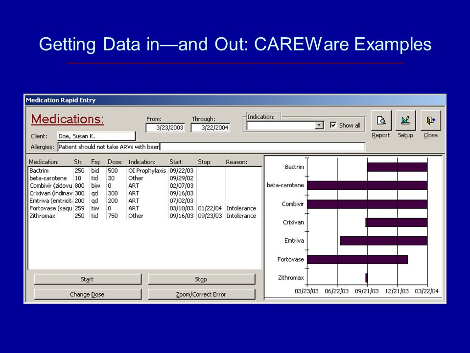 Getting Data in—and Out: CAREWare Examples